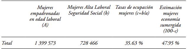 1665-8906-migra-9-03-00121-f1.png
